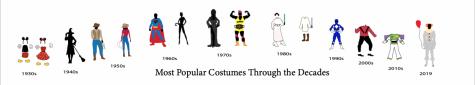 Designs by Sarah Alcantar, Ashlan Brooks, and Mattie Vacca