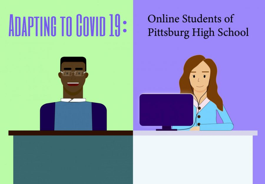 As a result of the Covid 19 pandemic, students have been given the choice whether they want to attend school in person or utilize remote learning. Along with being given the choice to start at school online or in person, students are allowed to switch modes of learning one time to find what fits best.