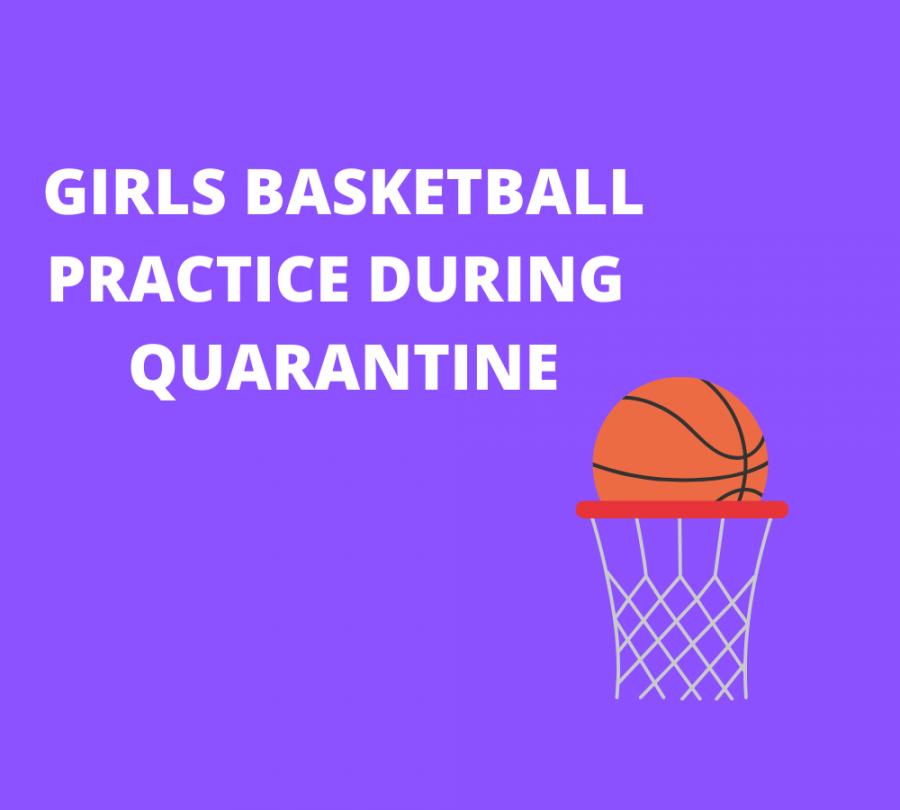 Girls basketball practices during quarantine