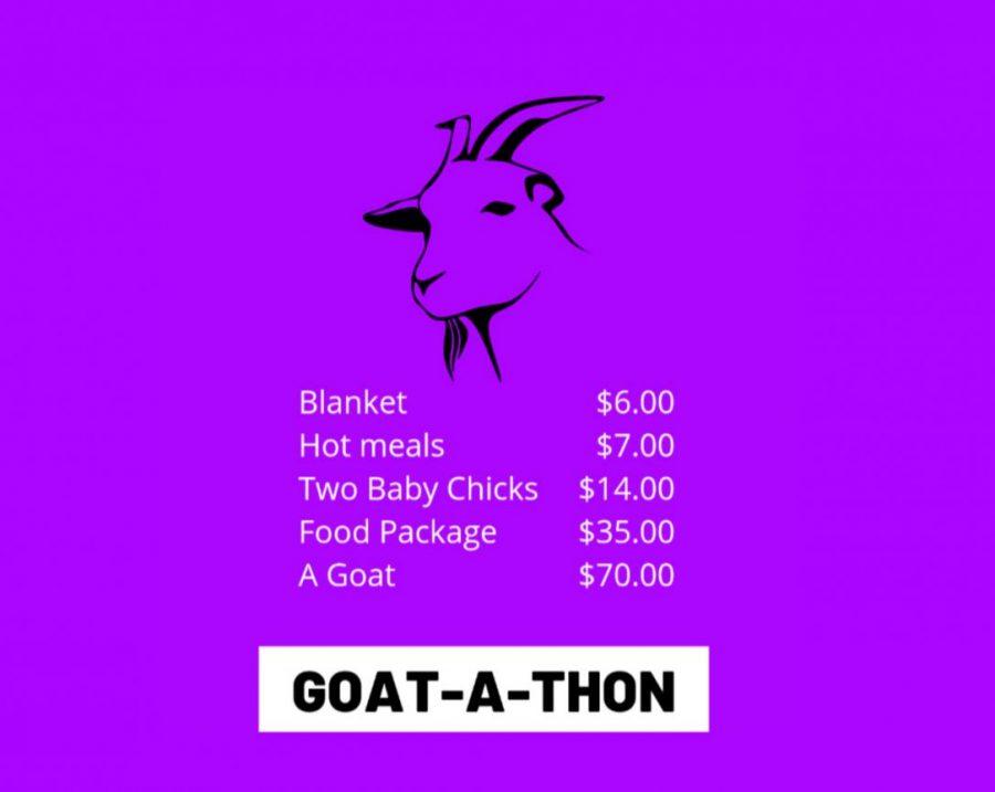 Republican%27s+club+fundraises+through+Goat-A-Thon